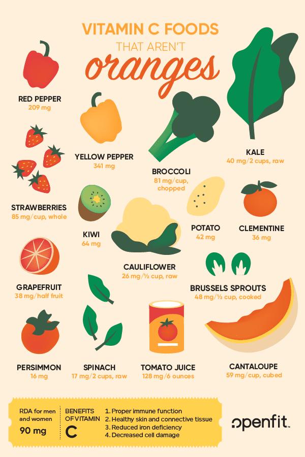 vitamin c foods infographic
