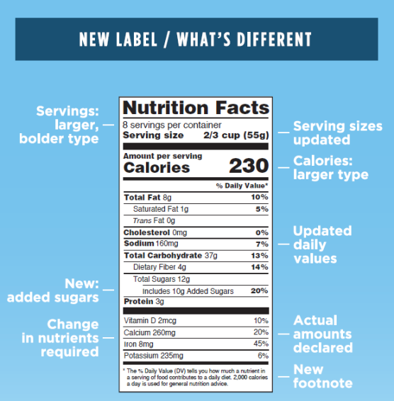 how-to-read-nutrition-labels