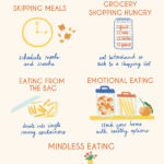 5 bad eating habits and how to break them