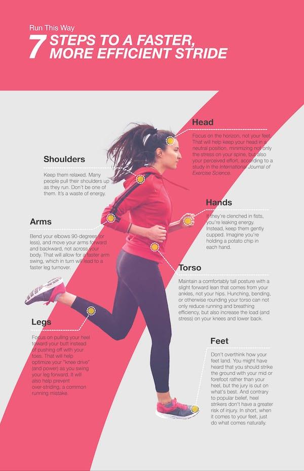how to start running - how to improve running