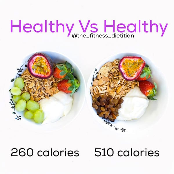Weight Loss Vs Weight Gain What Your Plate Should Look Like Openfit