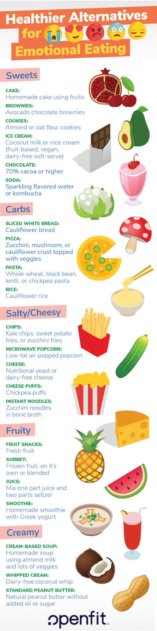 emotional eating graphic