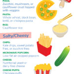Healthier Alternatives for Emotional Eating