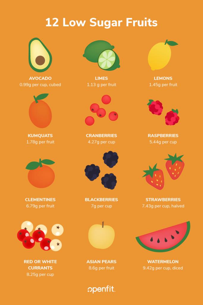 12 Low Sugar Fruits