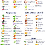 70 Healthy Foods to Try