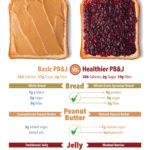 Healthy PB&J Hacks