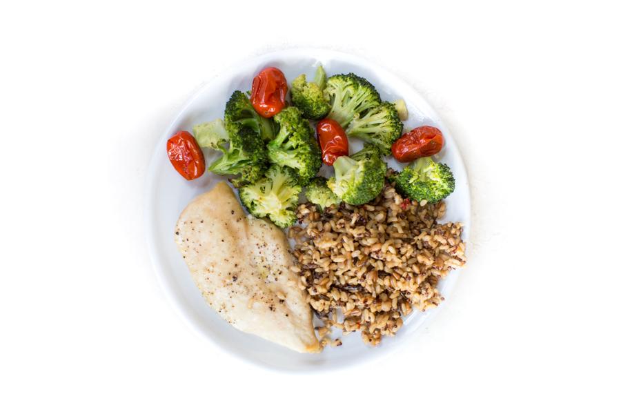portion plate- proper portions