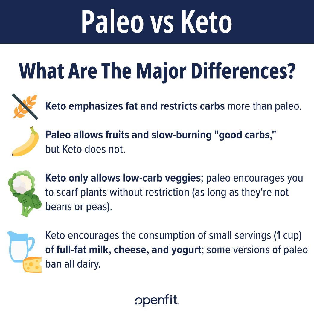 paleo vs keto- infographic