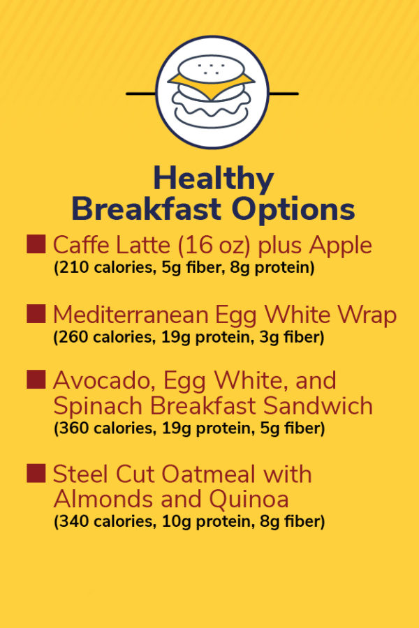 healthy options at panera- breakfast