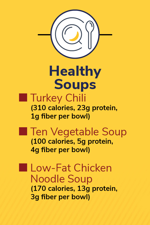 healthy options at panera- soup