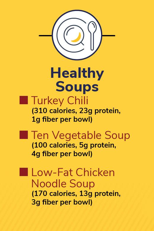 healthy options at panera- soup