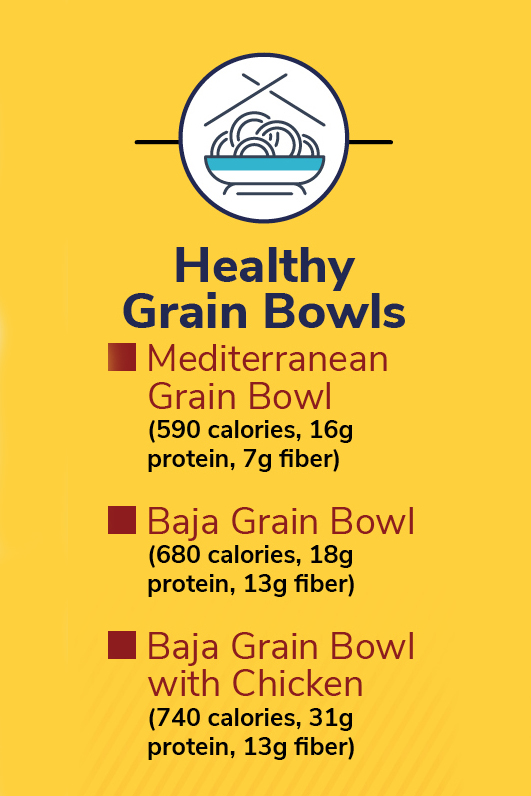 healthy options at panera- grain bowls