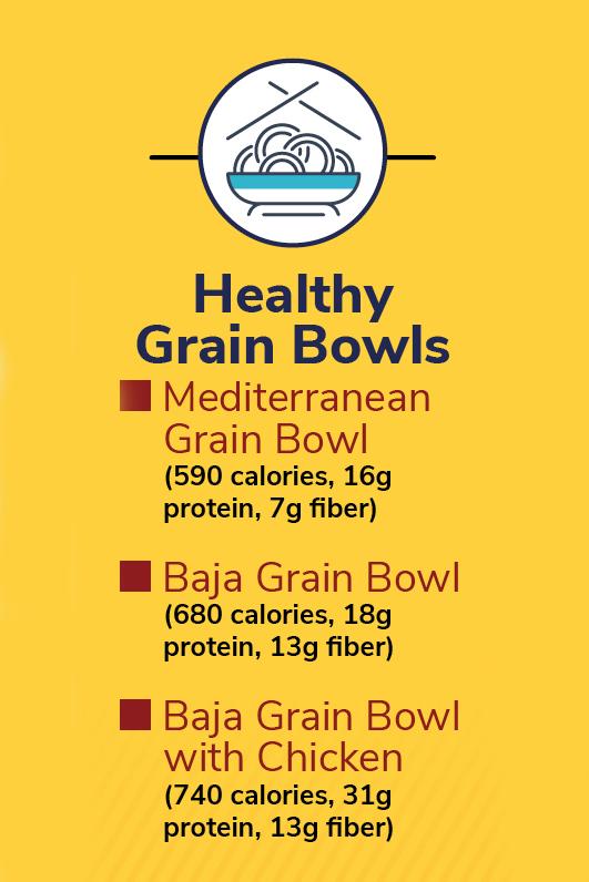 healthy options at panera- grain bowls