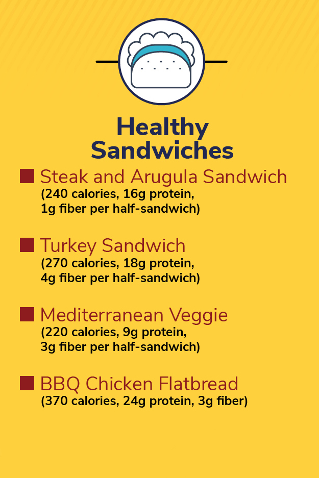healthy options at panera- sandwiches