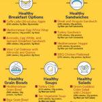 healthy options at panera