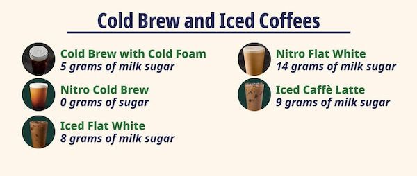 sugar in starbucks drinks- cold brew  - cold brew