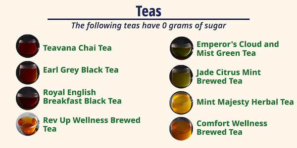 sugar in starbucks drinks- tea