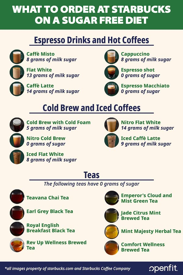 sugar-free starbucks drinks