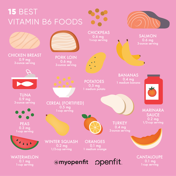 vitamin b6 - foods with b6