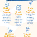 healthy sugar swaps infographic