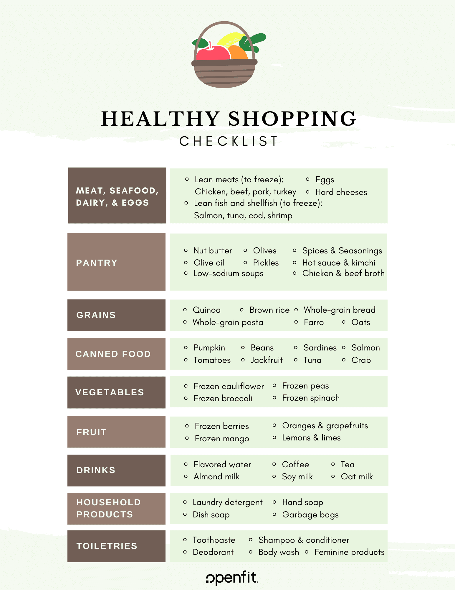 healthy shopping checklist
