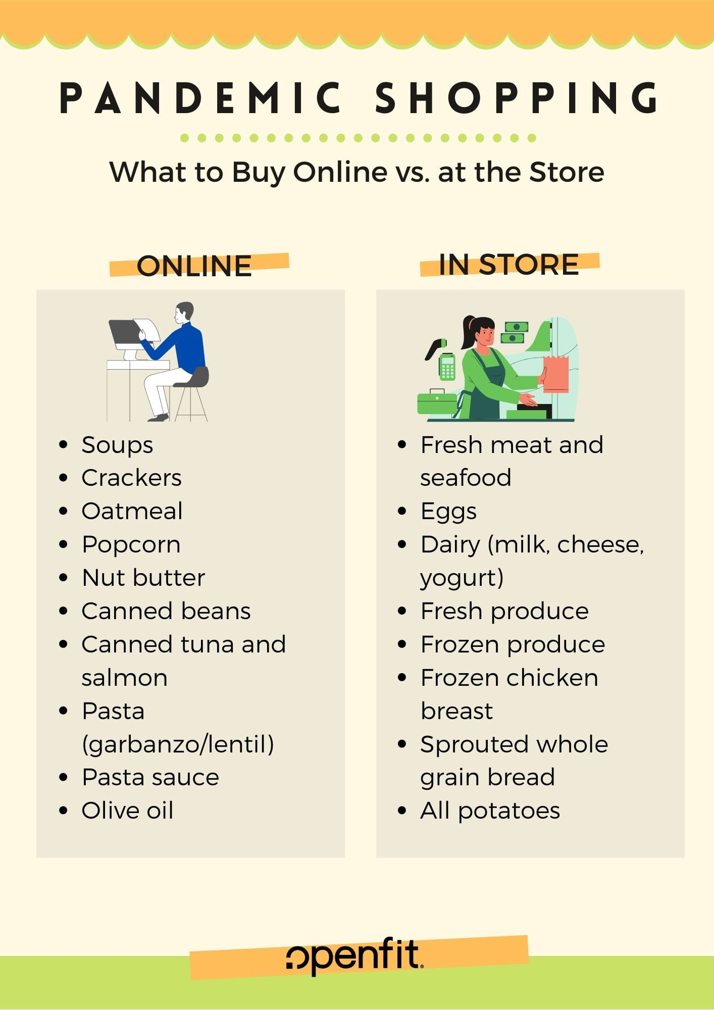 pandemic shopping list - graphic for online vs in store