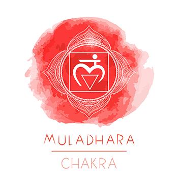 muladhara chakra | chakras