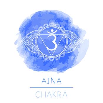 anja chakra | chakras
