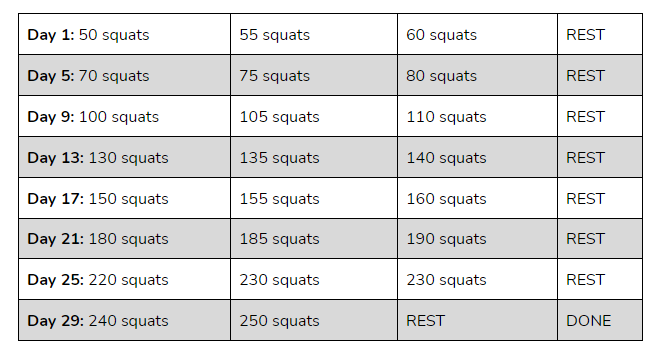 30-day squat challenge table | how many squats a day