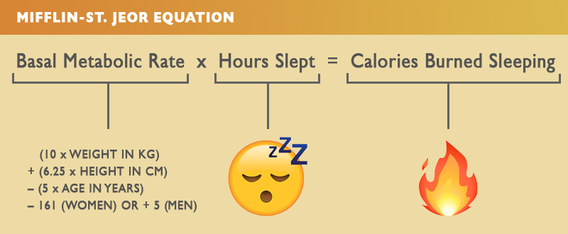 how to calculate calories burned sleeping | how many calories do you burn sleeping