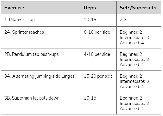 openfit workout circuit | workout at home no equipment